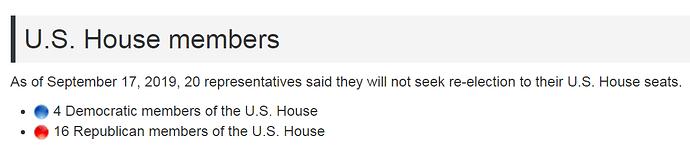 House%20chart