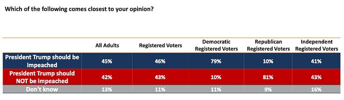 Trump%20Impeachment%20%20Reuters%2011%3A19
