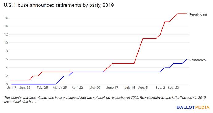 retirements%202