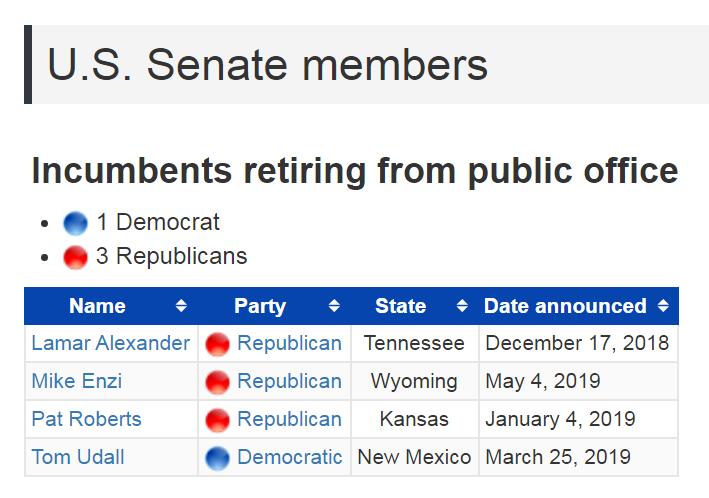 Senate%20chart