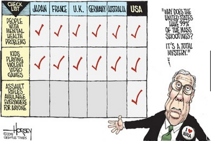 Trumps%20check%20list%20chart